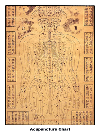 acupuncture-chart2-wcaptions