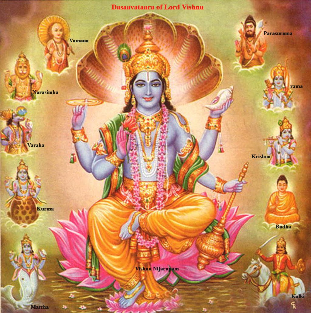Lord Vishnu and His Ten Avatars