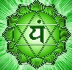 Vish Iyer: Anahata Chakra